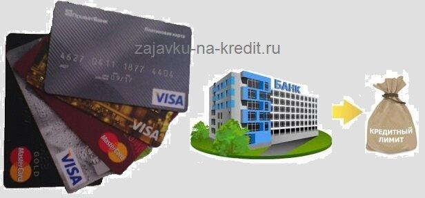 как увеличить лимит по кредитной карте